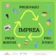 IMPREA